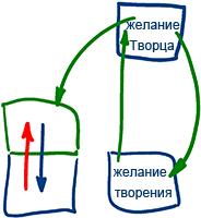 2012-06-27_rav_bs-akdama-zohar_lesson_n4_02