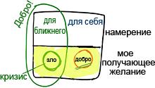 2012-07-09_rav_bs-akdama-zohar_lesson_n11_01