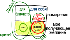 2012-07-09_rav_bs-akdama-zohar_lesson_n11_02