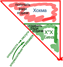 2012-07-10_rav_bs-akdama-zohar_lesson_n12_03