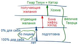 2012-07-12_rav_kitvey-rb-1984-16-inyan-hashpaa_lesson_pic08