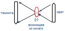 2012-07-17_rav_bs-tes-03_lesson_n2_pic04