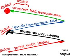 2012-07-29_rav_kitvey-rb-1990-39-kol-mitabel_lesson_01