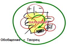 2012-07-30_rav_bs-tes-03_lesson_n7_pic01