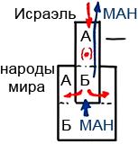 2012-08-06_rav_bs-akdama-zohar_lesson_n25_03