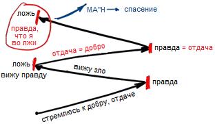 2012-08-07_rav_achana_lesson_pic04