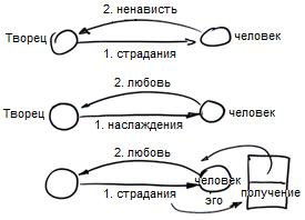 2012-08-12_rav_achana_lesson_pic08