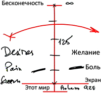 2012-09-02_rav_bs-shivha-tirash-gvirta_lesson_n2_01