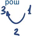 2012-09-06_rav_bs-shofar-shel-mashiach_lesson_n2_02