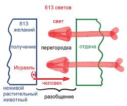 2012-09-13_rav_bs-maamar-le-sium-zohar_lesson_n2_01