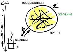 2012-09-16_rav_bs-tes-08_lesson_n2-pic02-small