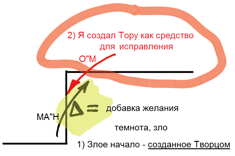 2012-10-10_rav_kitvey-rb-1984-01-2-matarat-hevra-2_lesson_pic07