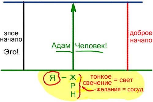 2012-10-12_rav_rb-shamati-003-asaga-ruchanit_lesson_n2_01