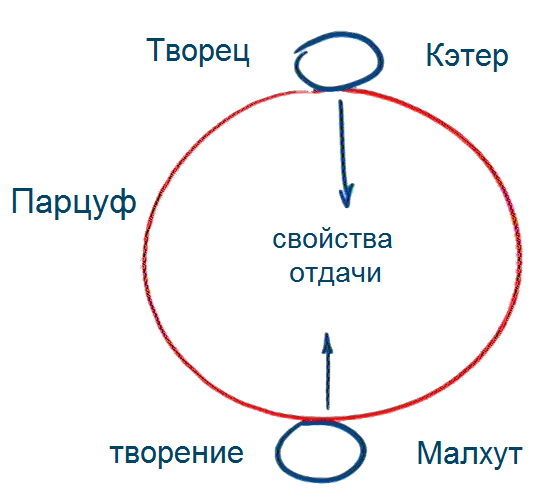2012-10-14_rav_bs-tes-08_lesson_n14_pic04