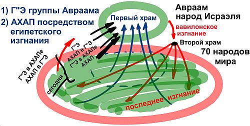 2012-10-19_rav_bs-aravut_lesson_01