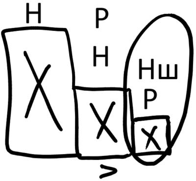 2012-10-19_rav_bs-aravut_lesson