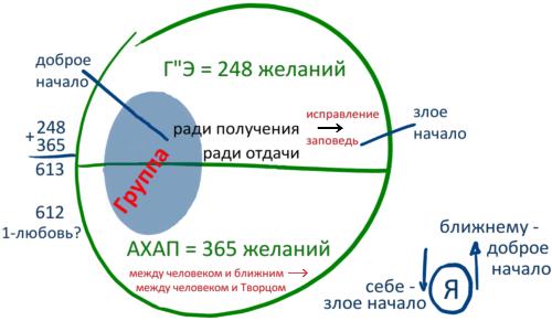 2012-10-21_rav_bs-matan-tora_lesson_01