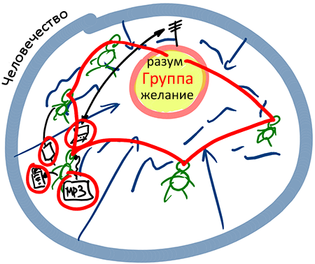 2012-10-26_rav_rb-shamati-003-asaga-ruchanit_lesson_01