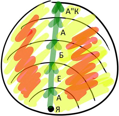 2012-11-15_rav_bs-mahut-hochmat-kabbala_lesson_n3_01