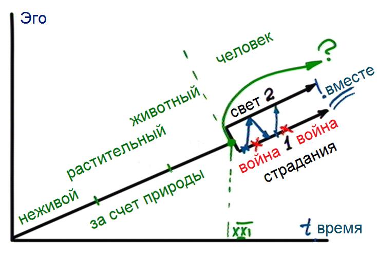 2012-11-16_rav_bs-shalom-ba-olam_lesson_pic07