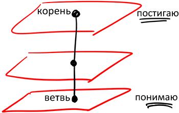 2012-11-19_rav_bs-mahut-hochmat-kabbala_lesson_n5_01