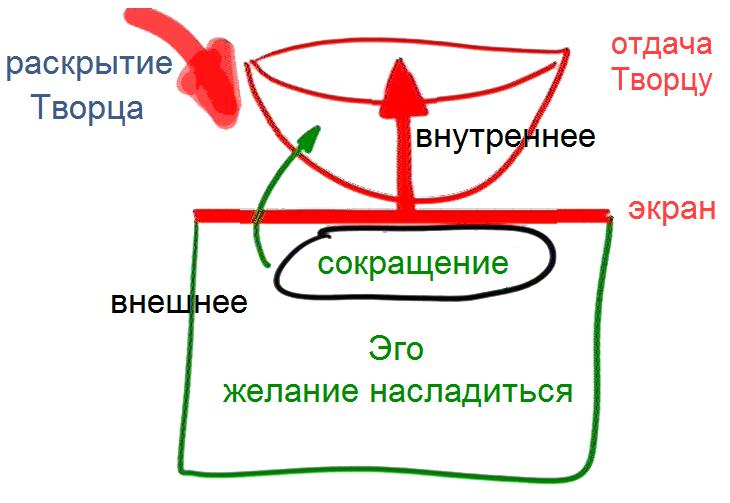 2012-11-29_rav_bs-akdama-tes_lesson_n14_pic01