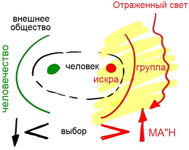 2012-11-29_rav_bs-akdama-tes_lesson_n14_pic05