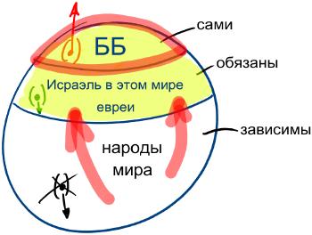 2012-12-03_rav_bs-galut-ve-geula_lesson_n5_01