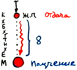 2012-12-07_rav_lesson_congress_n2_01_0