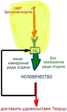 2012-12-12_rav_rb-igeret-43_lesson_01