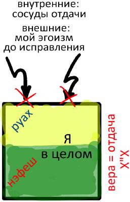 2012-12-12_rav_rb-igeret-43_lesson_02