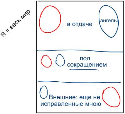 2012-12-12_rav_rb-igeret-43_lesson_03