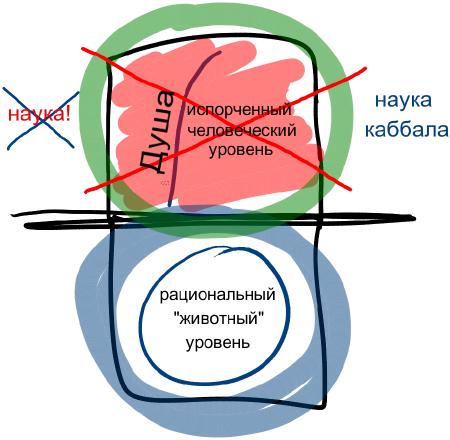 2012-12-13_rav_bs-kabbala-ve-filosofia_lesson_n4_01