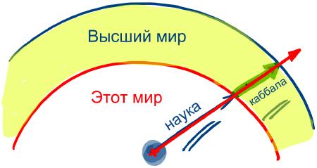 2012-12-14_rav_bs-ashalom_lesson_n2_01