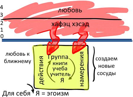 2012-12-16_rav_bs-kabbala-ve-filosofia_lesson_n5_01
