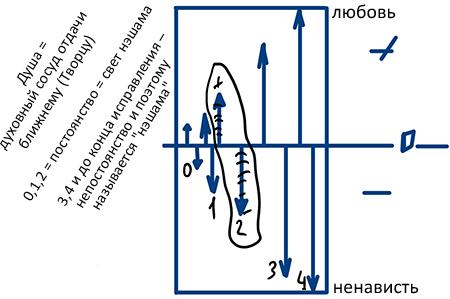 2012-12-17_rav_bs-kabbala-ve-filosofia_lesson_n6_01