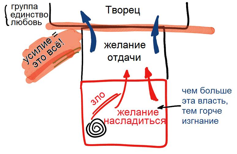 2012-12-25_rav_bs-akdama-tes_lesson_n27-pic1