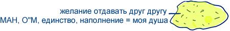 2013-01-06_rav_bs-guf-ve-nefesh_lesson_n6_03