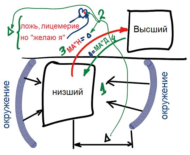 2013-01-10_rav_bs-tes-09_lesson_n17_pic01