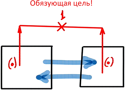 2013-01-13_rav_bs-shamati-007-ergel-naasa_lesson_02