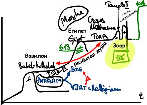 2013-01-16_rav_rb-1984-03-ahavat-haverim-1_lesson_01