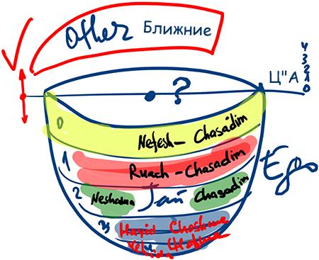 2013-01-16_rav_rb-1984-03-ahavat-haverim-1_lesson_03