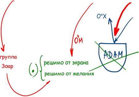 2013-01-23_rav_bs-shamati-009-gimel-dvarim_lesson_03