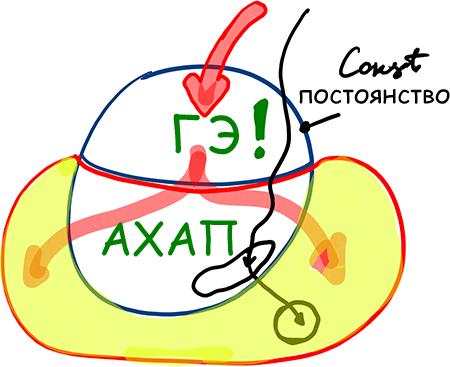 2013-01-24_rav_rb-1984-02-beinyan-ahavat-haverim_lesson_01