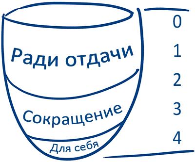 2013-01-25_rav_rb-igeret-29_lesson_01