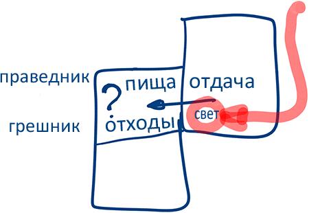 2013-01-25_rav_rb-igeret-29_lesson_02