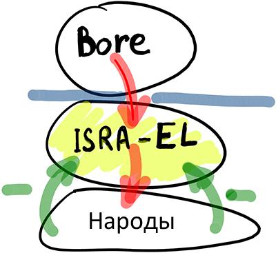 2013-01-27_rav_bs-shamati-034-itron-aaretz_lesson_01