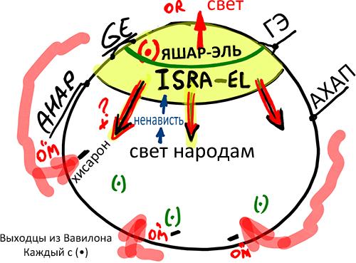 2013-01-28_rav_matzav-herum_lesson_01