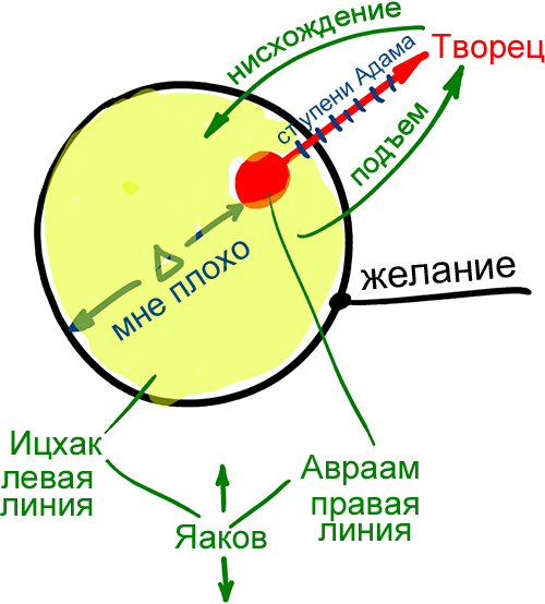 2013-01-29_rav_bs-akdama-zohar_lesson_01