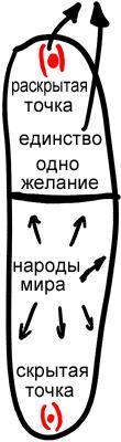 2013-01-29_rav_bs-akdama-zohar_lesson_02